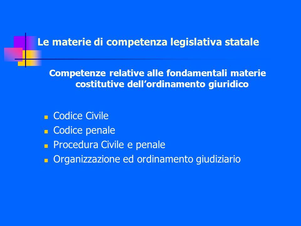 Le materie di competenza legislativa statale Competenze relative alle fondamentali materie costitutive dell'ordinamento giuridico Codice Civile Codice penale Procedura Civile e penale Organizzazione ed ordinamento giudiziario