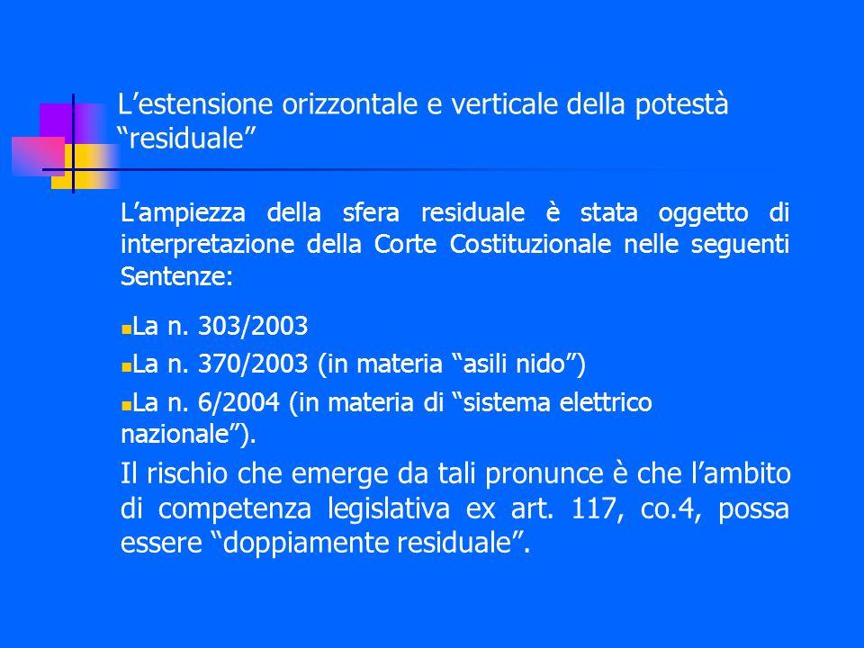 L'estensione orizzontale e verticale della potestà residuale L'ampiezza della sfera residuale è stata oggetto di interpretazione della Corte Costituzionale nelle seguenti Sentenze: La n.