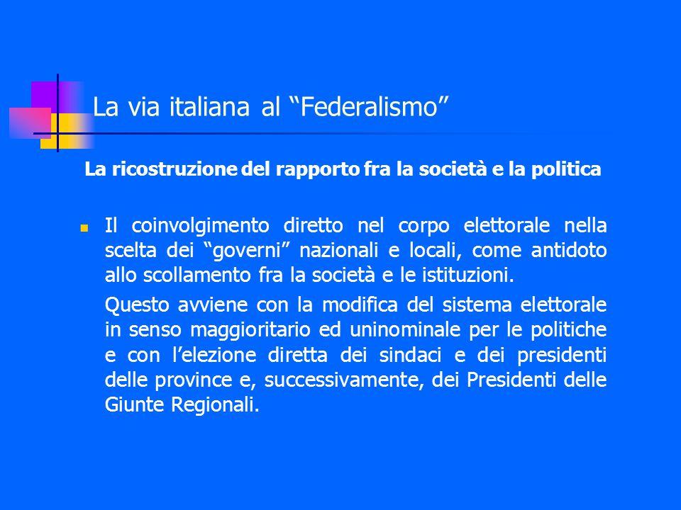 Le materie di competenza legislativa concorrente Disciplina elettorale regionale (ex art.