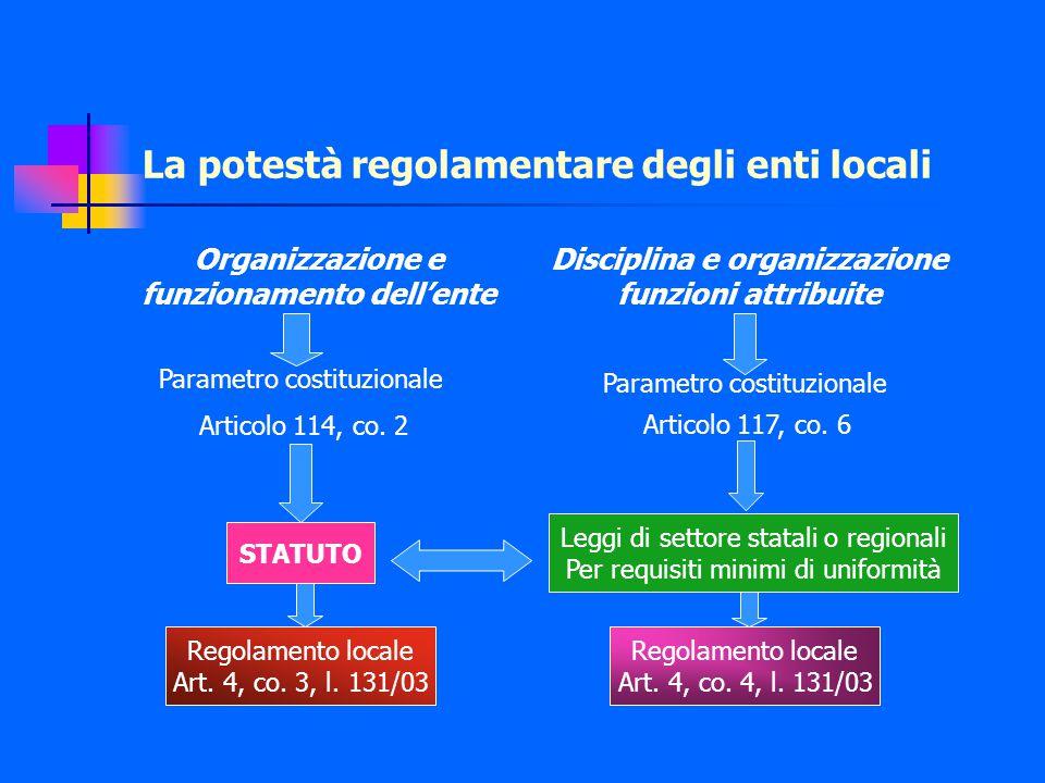 La potestà regolamentare degli enti locali Organizzazione e funzionamento dell'ente Disciplina e organizzazione funzioni attribuite Parametro costituzionale Articolo 114, co.