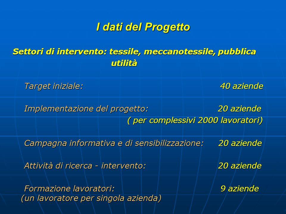 Nelle pagine web dell'Azienda Usl 4 di Prato – sezione Dipendenze - è disponibile il report sull' esperienza del programma Euridice nel distretto industriale di Prato http://www.usl4.toscana.it/?act=i&fid=4633&id=20130114102704411