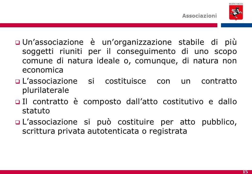 15 Associazioni  Un'associazione è un'organizzazione stabile di più soggetti riuniti per il conseguimento di uno scopo comune di natura ideale o, com
