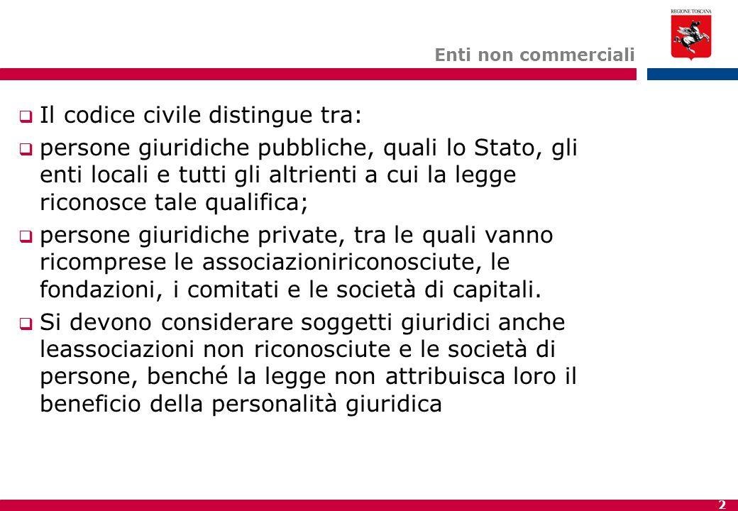 2 Enti non commerciali  Il codice civile distingue tra:  persone giuridiche pubbliche, quali lo Stato, gli enti locali e tutti gli altrienti a cui l