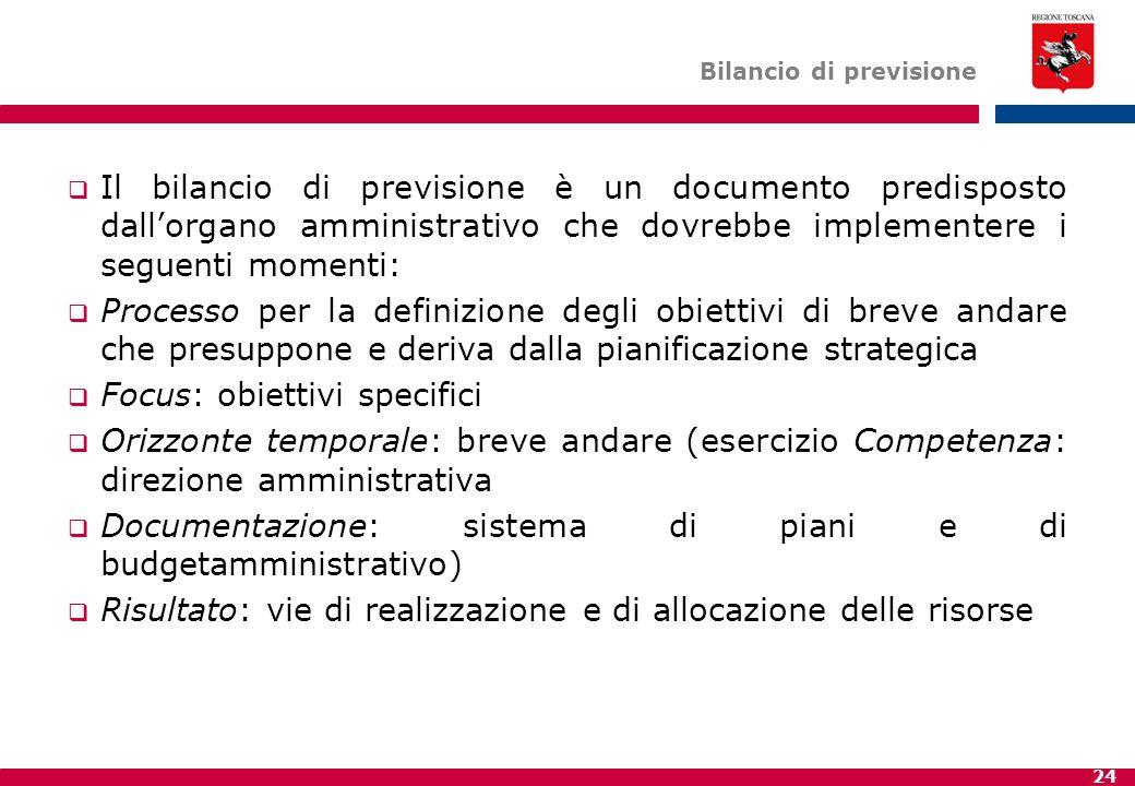 24 Bilancio di previsione  Il bilancio di previsione è un documento predisposto dall'organo amministrativo che dovrebbe implementere i seguenti momen