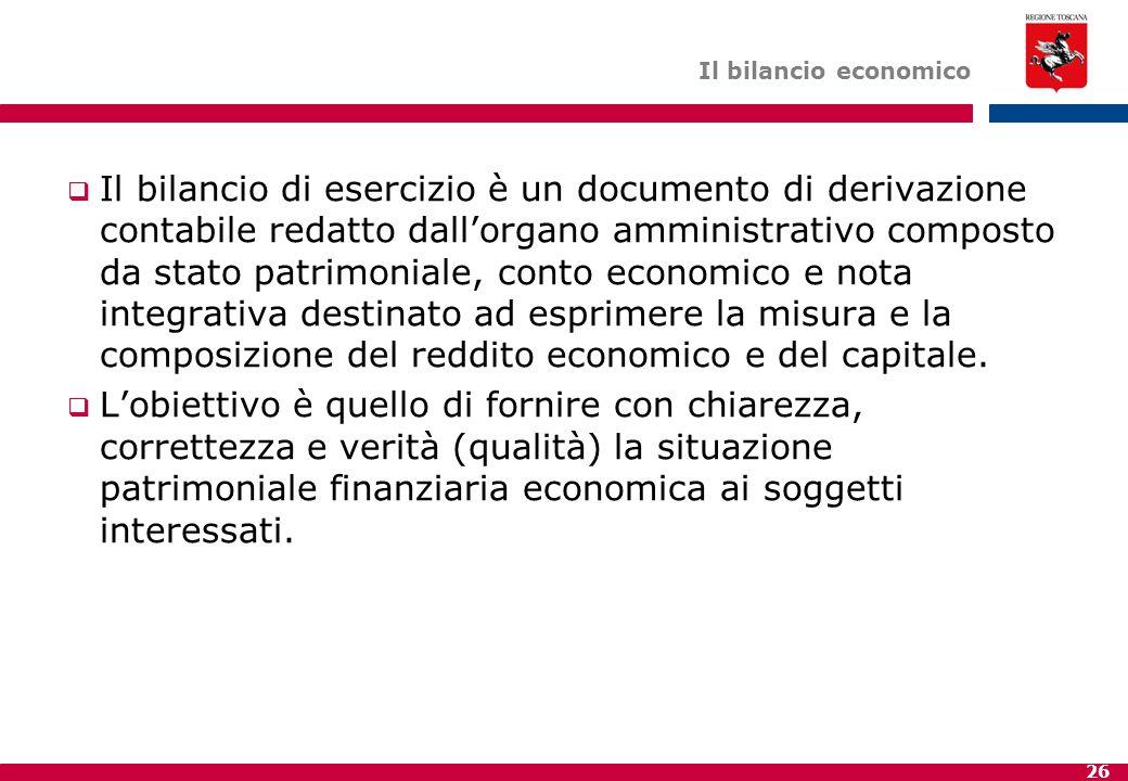 26 Il bilancio economico  Il bilancio di esercizio è un documento di derivazione contabile redatto dall'organo amministrativo composto da stato patrimoniale, conto economico e nota integrativa destinato ad esprimere la misura e la composizione del reddito economico e del capitale.