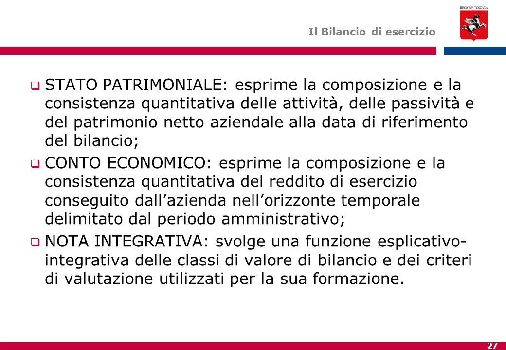 27 Il Bilancio di esercizio  STATO PATRIMONIALE: esprime la composizione e la consistenza quantitativa delle attività, delle passività e del patrimon