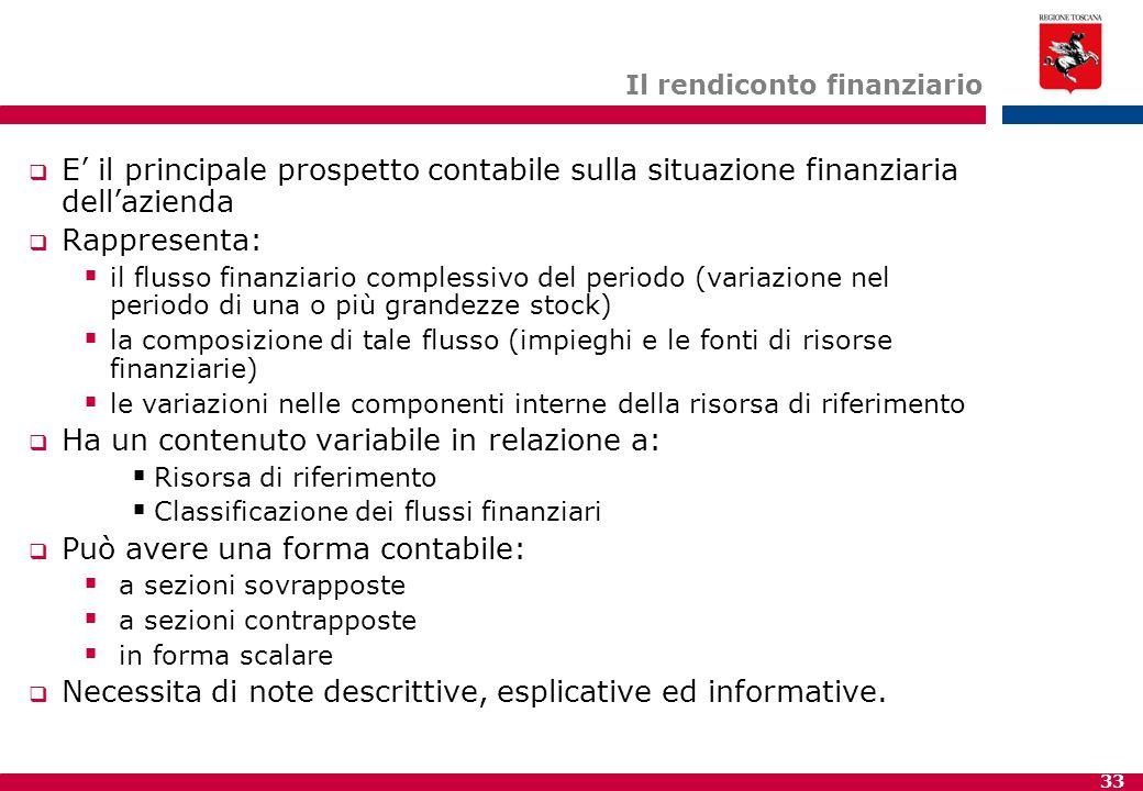 33 Il rendiconto finanziario  E' il principale prospetto contabile sulla situazione finanziaria dell'azienda  Rappresenta:  il flusso finanziario c