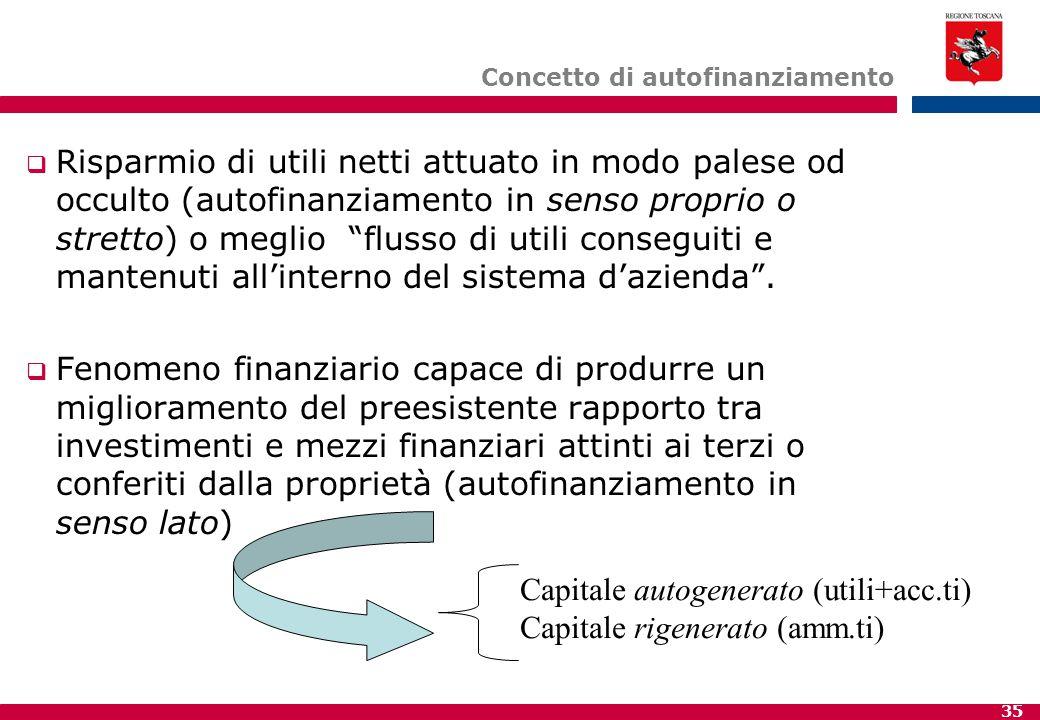 35 Concetto di autofinanziamento  Risparmio di utili netti attuato in modo palese od occulto (autofinanziamento in senso proprio o stretto) o meglio flusso di utili conseguiti e mantenuti all'interno del sistema d'azienda .