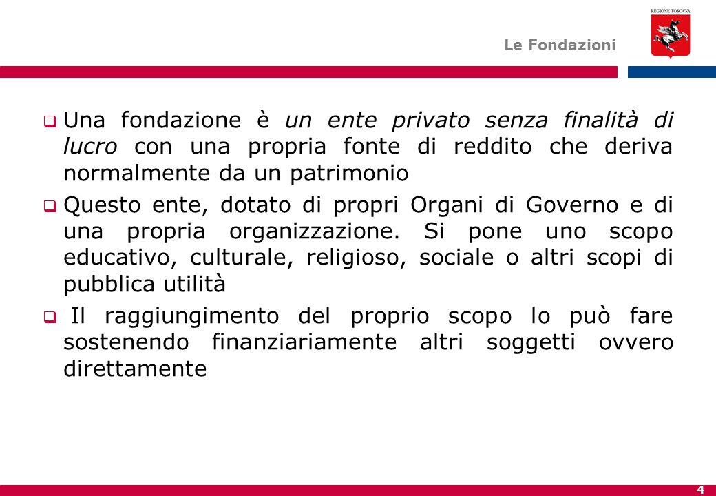 4 Le Fondazioni  Una fondazione è un ente privato senza finalità di lucro con una propria fonte di reddito che deriva normalmente da un patrimonio  Questo ente, dotato di propri Organi di Governo e di una propria organizzazione.