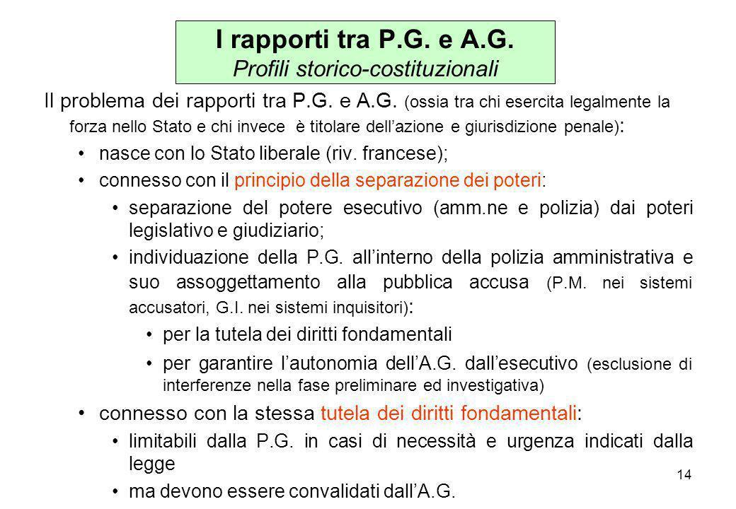 14 Il problema dei rapporti tra P.G. e A.G. (ossia tra chi esercita legalmente la forza nello Stato e chi invece è titolare dell'azione e giurisdizion