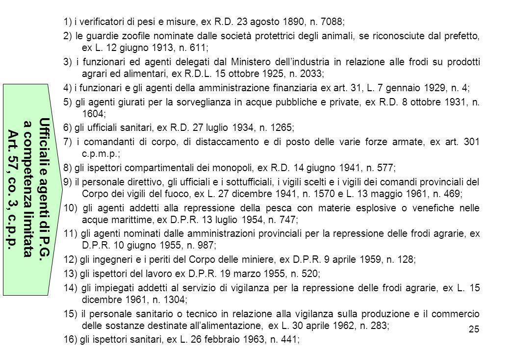 25 1) i verificatori di pesi e misure, ex R.D. 23 agosto 1890, n. 7088; 2) le guardie zoofile nominate dalle società protettrici degli animali, se ric