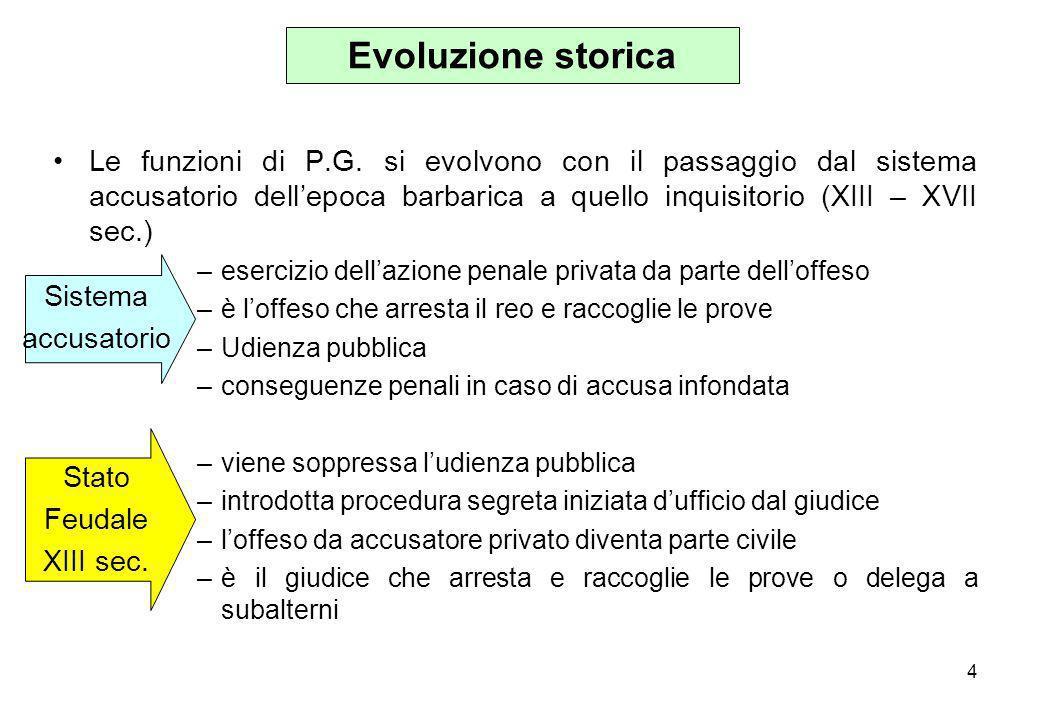 4 Le funzioni di P.G. si evolvono con il passaggio dal sistema accusatorio dell'epoca barbarica a quello inquisitorio (XIII – XVII sec.) –esercizio de
