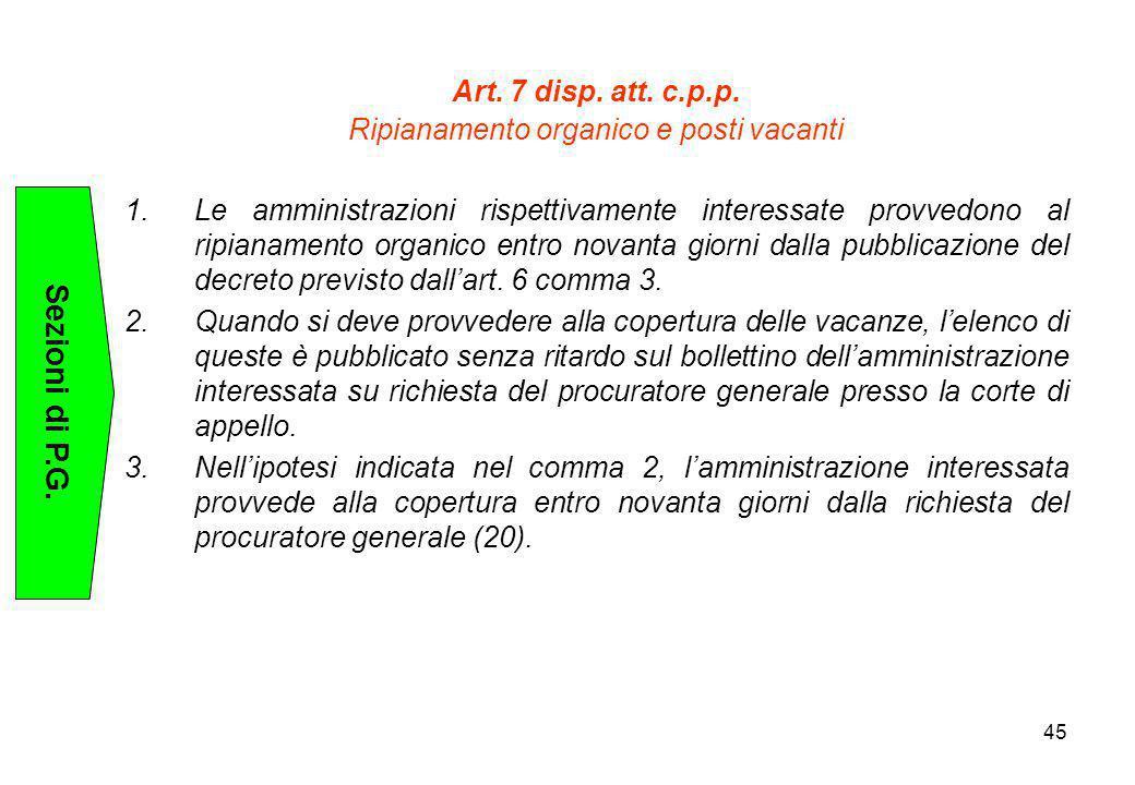 45 Sezioni di P.G. Art. 7 disp. att. c.p.p. Ripianamento organico e posti vacanti 1.Le amministrazioni rispettivamente interessate provvedono al ripia