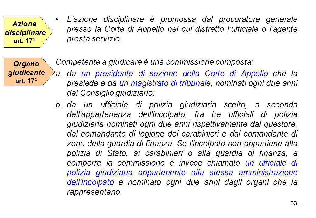 53 L'azione disciplinare è promossa dal procuratore generale presso la Corte di Appello nel cui distretto l'ufficiale o l'agente presta servizio. Comp