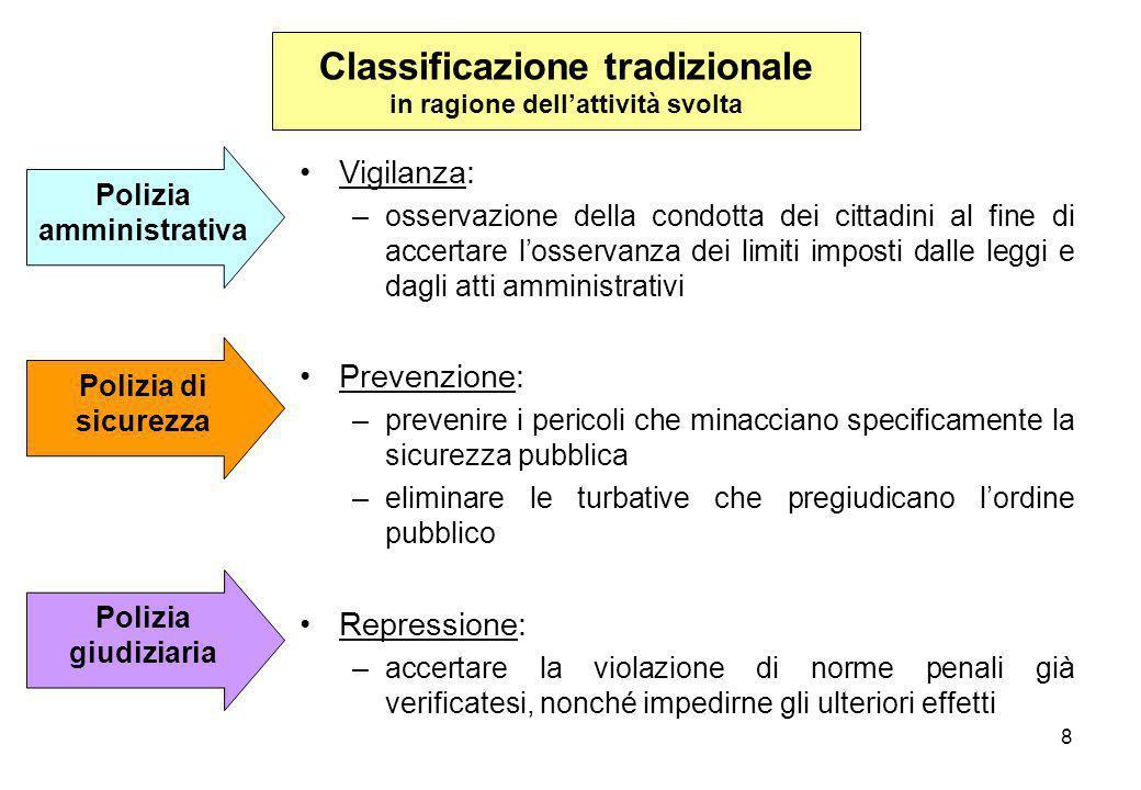 8 Classificazione tradizionale in ragione dell'attività svolta Vigilanza: –osservazione della condotta dei cittadini al fine di accertare l'osservanza