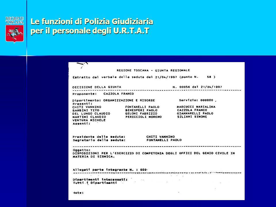 DATO PERSONALE TRATTAMENTO TITOLARE RESPONSABILE INCARICATI Le funzioni di Polizia Giudiziaria per il personale degli U.R.T.A.T