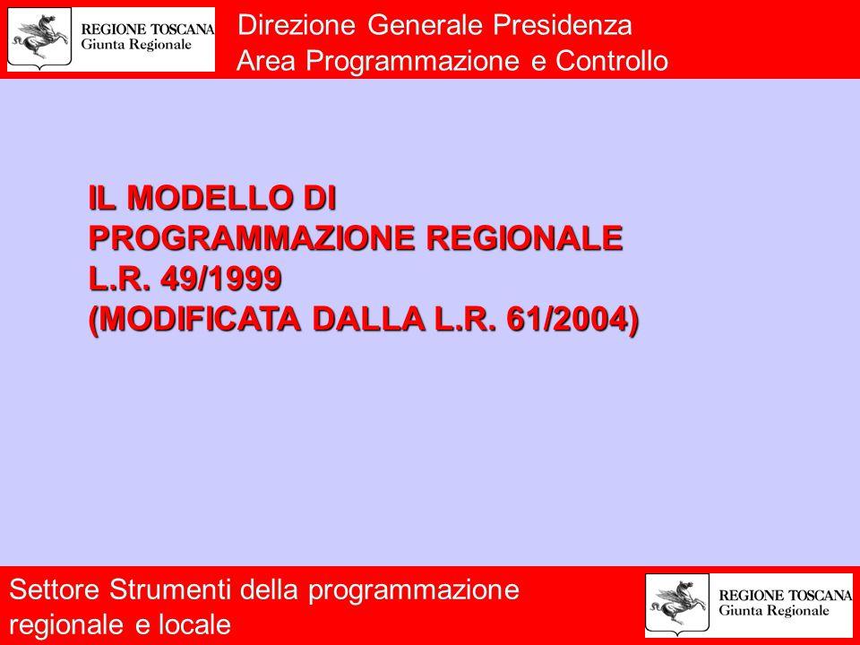 Direzione Generale Presidenza Area Programmazione e Controllo Settore Strumenti della programmazione regionale e locale IL MODELLO DI PROGRAMMAZIONE REGIONALE L.R.