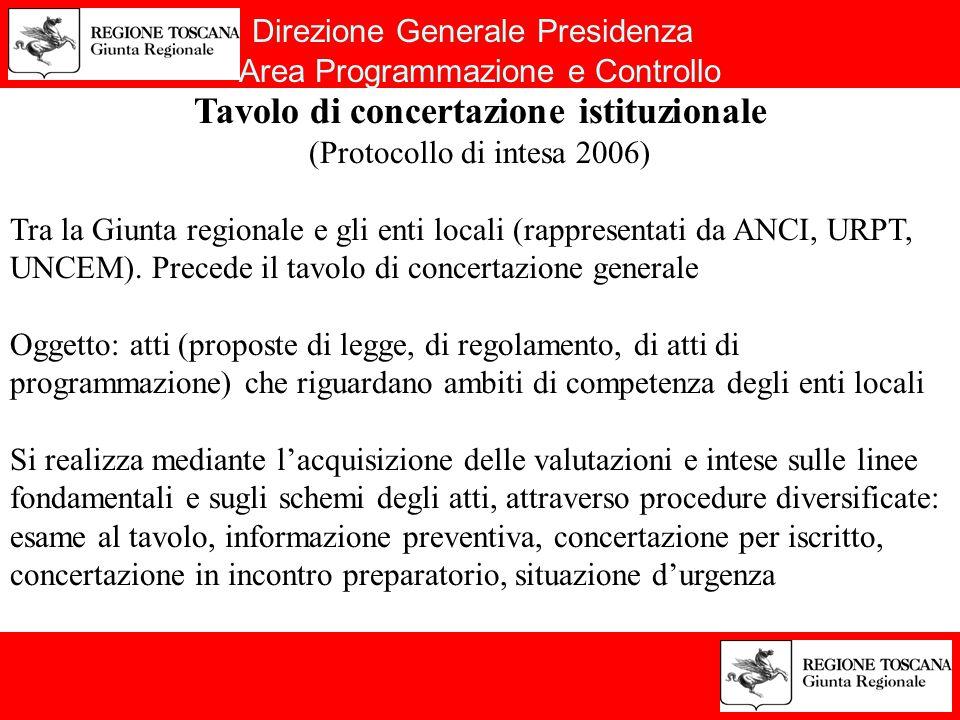 Direzione Generale Presidenza Area Programmazione e Controllo Tavolo di concertazione istituzionale (Protocollo di intesa 2006) Tra la Giunta regionale e gli enti locali (rappresentati da ANCI, URPT, UNCEM).
