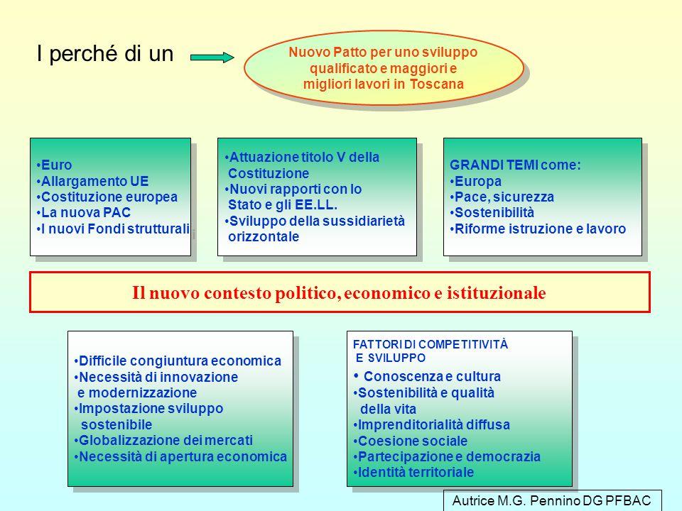 Nuovo Patto per uno sviluppo qualificato e maggiori e migliori lavori in Toscana Nuovo Patto per uno sviluppo qualificato e maggiori e migliori lavori