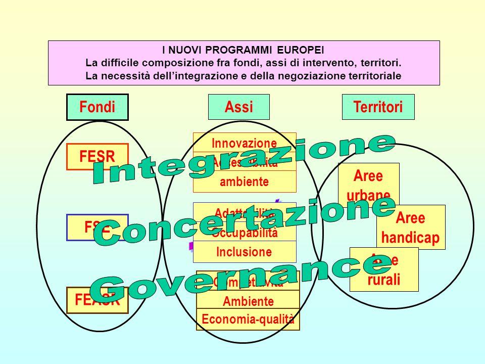 I NUOVI PROGRAMMI EUROPEI La difficile composizione fra fondi, assi di intervento, territori. La necessità dell'integrazione e della negoziazione terr