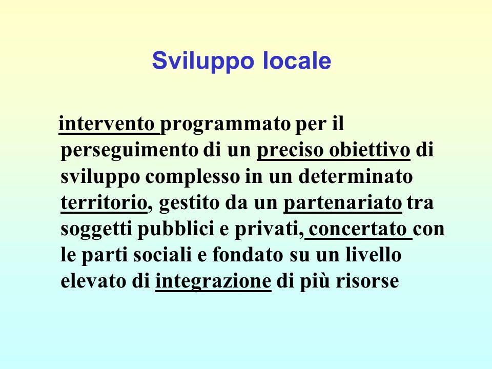 Sviluppo locale intervento programmato per il perseguimento di un preciso obiettivo di sviluppo complesso in un determinato territorio, gestito da un