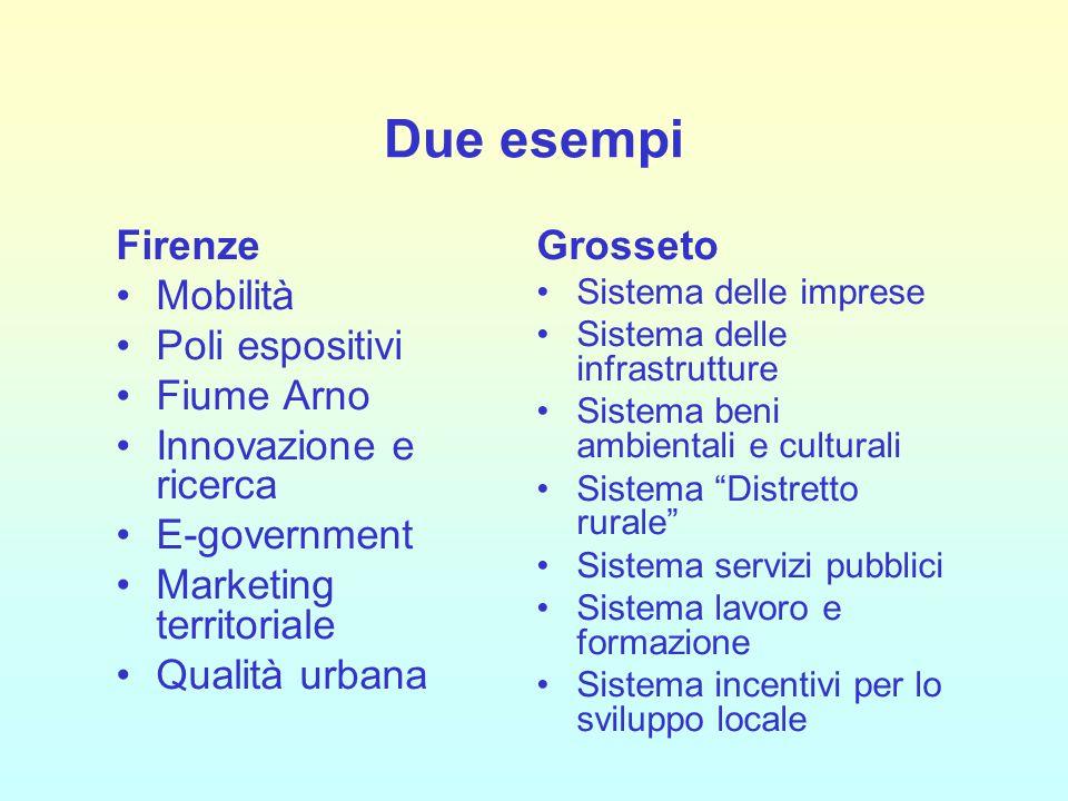 Due esempi Firenze Mobilità Poli espositivi Fiume Arno Innovazione e ricerca E-government Marketing territoriale Qualità urbana Grosseto Sistema delle