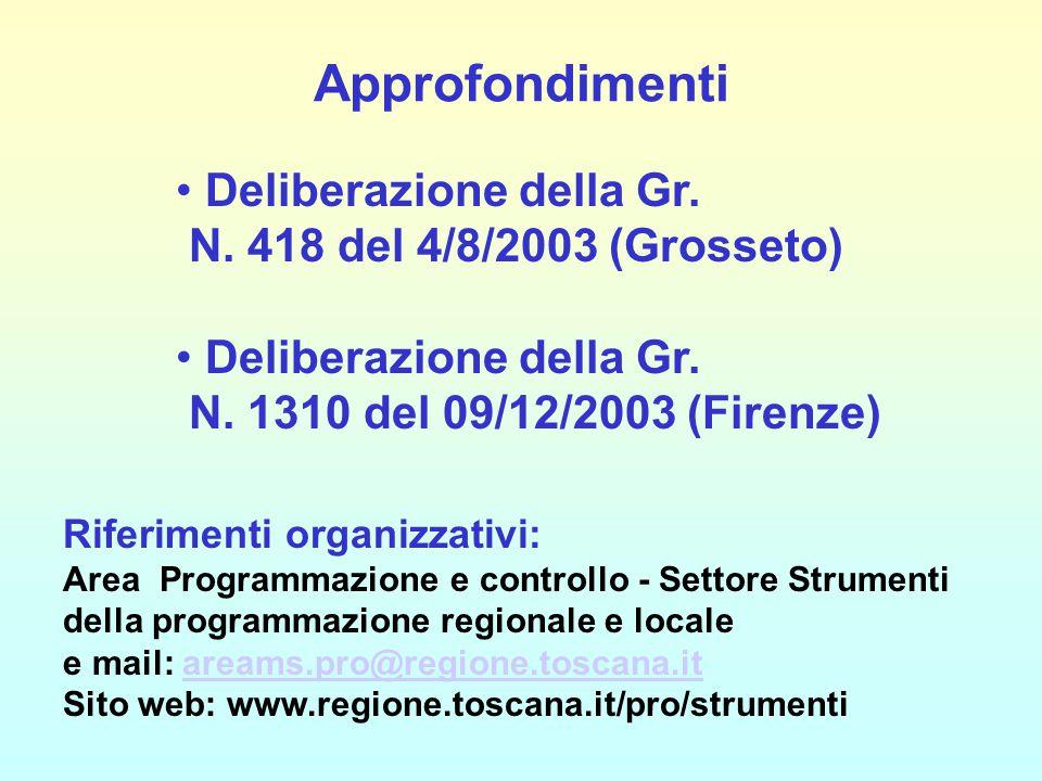 Approfondimenti Riferimenti organizzativi: Area Programmazione e controllo - Settore Strumenti della programmazione regionale e locale e mail: areams.