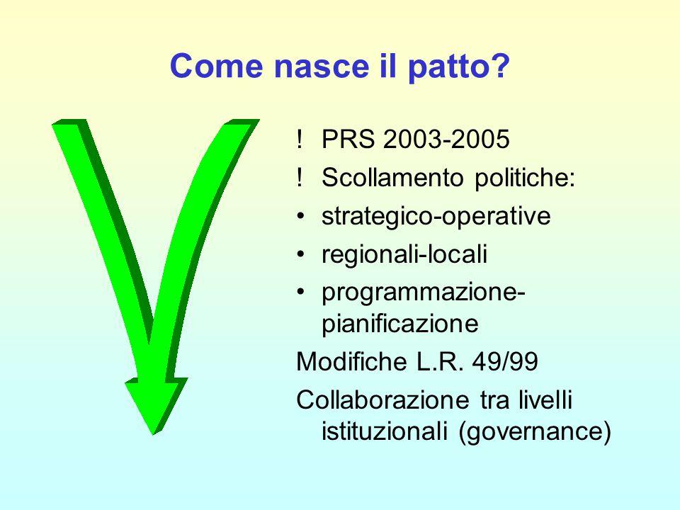 Come nasce il patto? !PRS 2003-2005 !Scollamento politiche: strategico-operative regionali-locali programmazione- pianificazione Modifiche L.R. 49/99
