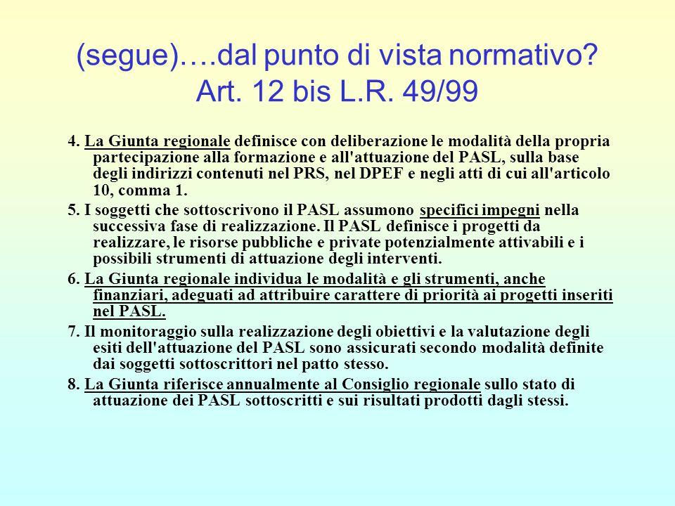 (segue)….dal punto di vista normativo? Art. 12 bis L.R. 49/99 4. La Giunta regionale definisce con deliberazione le modalità della propria partecipazi