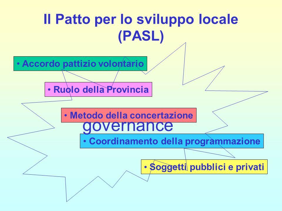 Il Patto per lo sviluppo locale (PASL) Accordo pattizio volontario Ruolo della Provincia Metodo della concertazione Coordinamento della programmazione Soggetti pubblici e privati governance