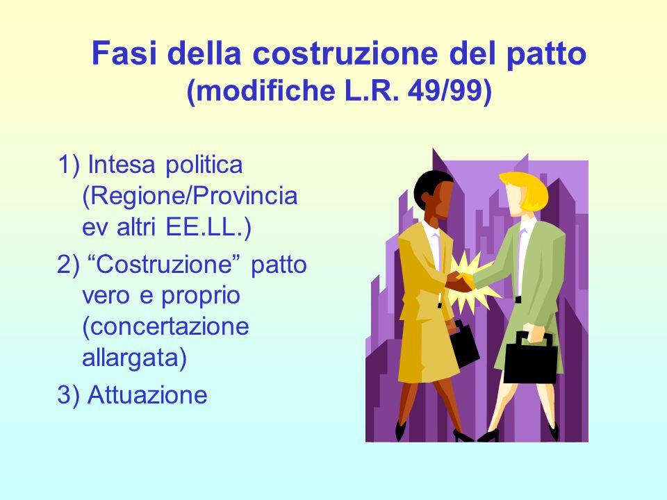 """Fasi della costruzione del patto (modifiche L.R. 49/99) 1) Intesa politica (Regione/Provincia ev altri EE.LL.) 2) """"Costruzione"""" patto vero e proprio ("""