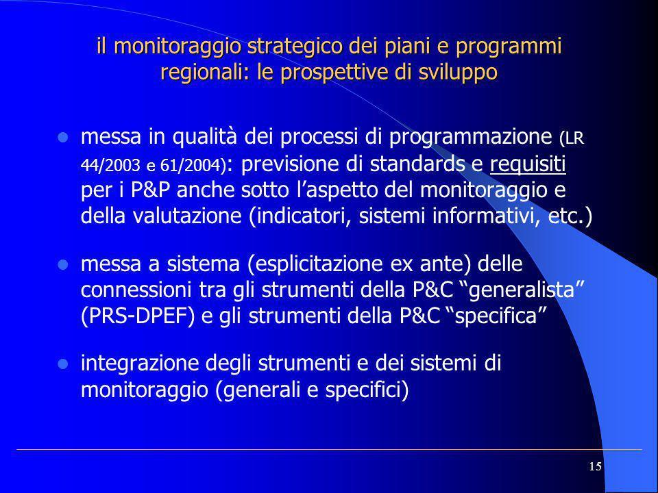 15 il monitoraggio strategico dei piani e programmi regionali: le prospettive di sviluppo messa in qualità dei processi di programmazione (LR 44/2003 e 61/2004) : previsione di standards e requisiti per i P&P anche sotto l'aspetto del monitoraggio e della valutazione (indicatori, sistemi informativi, etc.) messa a sistema (esplicitazione ex ante) delle connessioni tra gli strumenti della P&C generalista (PRS-DPEF) e gli strumenti della P&C specifica integrazione degli strumenti e dei sistemi di monitoraggio (generali e specifici)