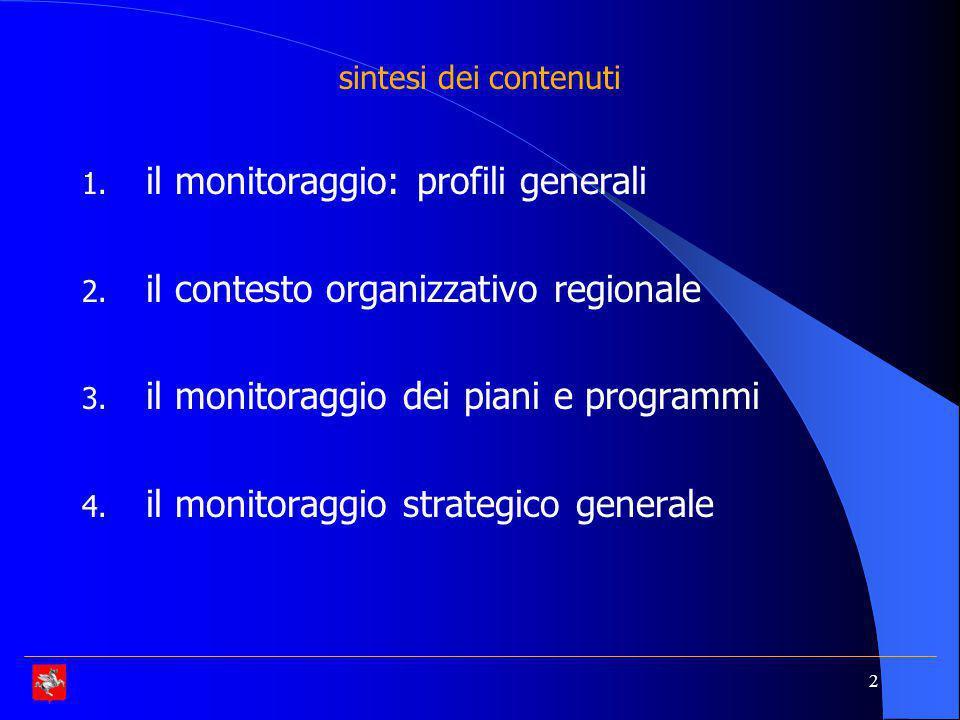 2 sintesi dei contenuti 1.il monitoraggio: profili generali 2.