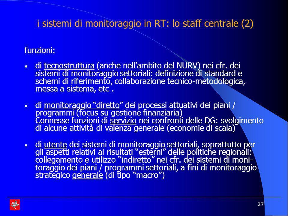 27 i sistemi di monitoraggio in RT: lo staff centrale (2) funzioni: di tecnostruttura (anche nell'ambito del NURV) nei cfr.
