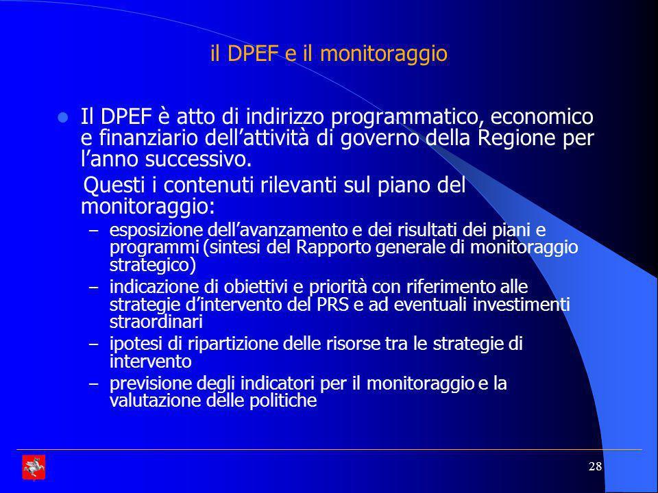 28 il DPEF e il monitoraggio Il DPEF è atto di indirizzo programmatico, economico e finanziario dell'attività di governo della Regione per l'anno successivo.