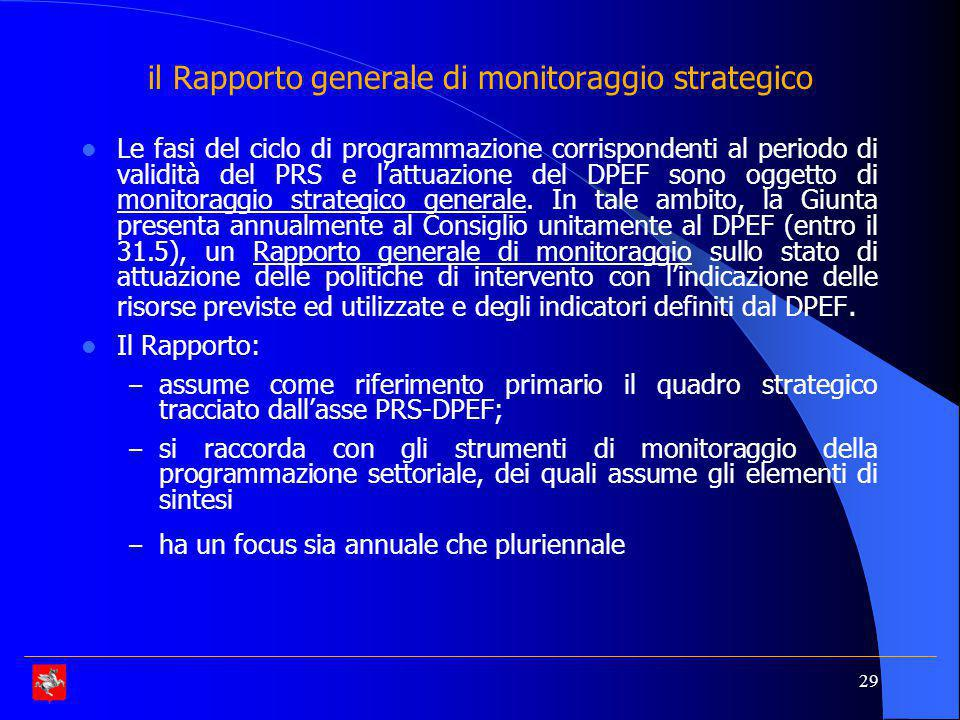 29 il Rapporto generale di monitoraggio strategico Le fasi del ciclo di programmazione corrispondenti al periodo di validità del PRS e l'attuazione del DPEF sono oggetto di monitoraggio strategico generale.
