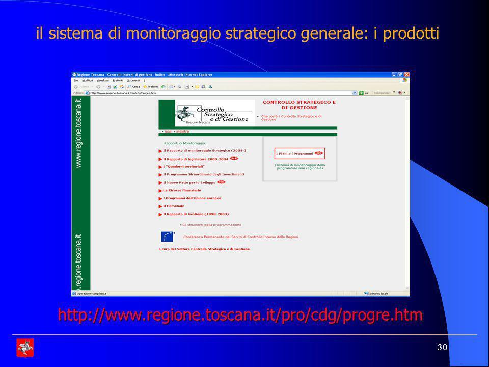 30 il sistema di monitoraggio strategico generale: i prodotti http://www.regione.toscana.it/pro/cdg/progre.htm