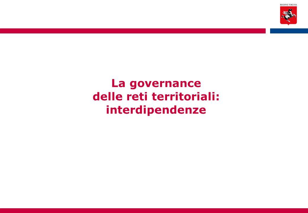 La governance delle reti territoriali: interdipendenze