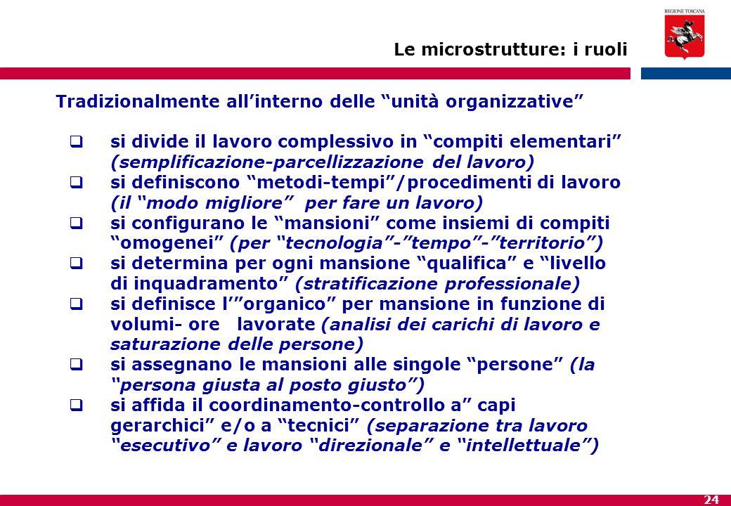 """24 Le microstrutture: i ruoli Tradizionalmente all'interno delle """"unità organizzative""""  si divide il lavoro complessivo in """"compiti elementari"""" (semp"""
