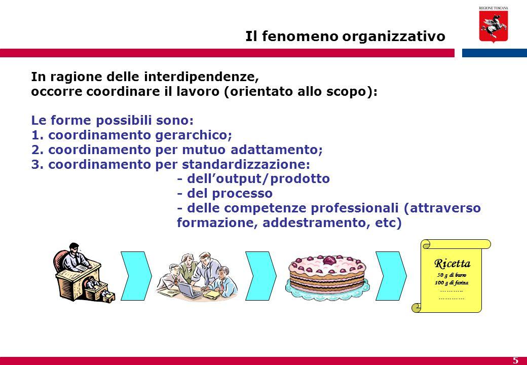 5 In ragione delle interdipendenze, occorre coordinare il lavoro (orientato allo scopo): Le forme possibili sono: 1. coordinamento gerarchico; 2. coor