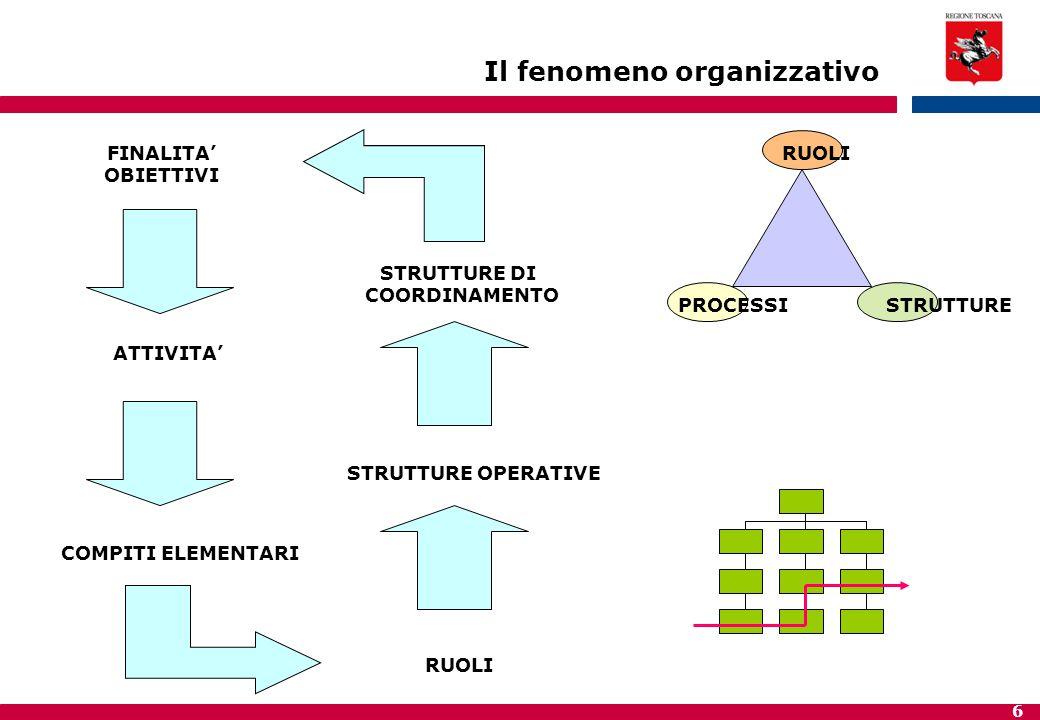 17 ECOLOGIA ACQUASUOLOARIA ANALISI E STUDIO REGOLAZIONE PROGRAMMAZIONE FINANZIAMENTO INTERVENTO COORDINAMENTO TRATT.DATI E INFO SUPPORTO/CONSULENZA MANTENIMENTO ANALISI E STUDIO REGOLAZIONE PROGRAMMAZIONE FINANZIAMENTO INTERVENTO COORDINAMENTO TRATT.DATI E INFO SUPPORTO/CONSULENZA MANTENIMENTO ANALISI E STUDIO REGOLAZIONE PROGRAMMAZIONE FINANZIAMENTO INTERVENTO COORDINAMENTO TRATT.DATI E INFO SUPPORTO/CONSULENZA MANTENIMENTO …CON SOLUZIONI MISTE… CONTROLLO ACQUA SUOLO ARIA La scelta dell'assetto di governance interna piu' adatto