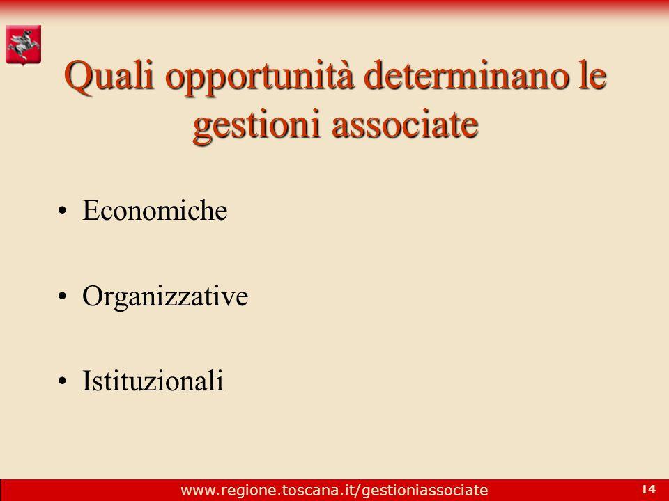 www.regione.toscana.it/gestioniassociate 14 Quali opportunità determinano le gestioni associate Economiche Organizzative Istituzionali