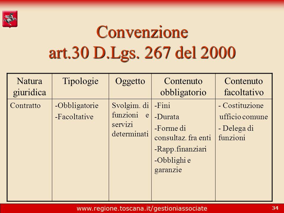 www.regione.toscana.it/gestioniassociate 34 Convenzione art.30 D.Lgs.