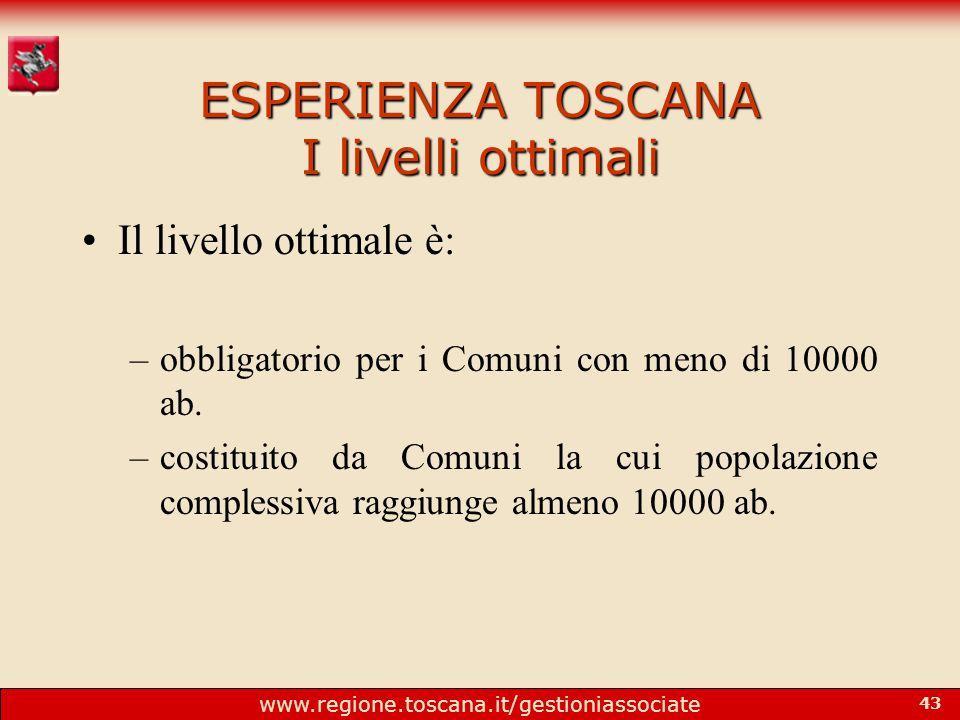 www.regione.toscana.it/gestioniassociate 43 ESPERIENZA TOSCANA I livelli ottimali Il livello ottimale è: –obbligatorio per i Comuni con meno di 10000 ab.