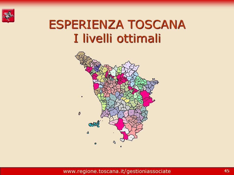 www.regione.toscana.it/gestioniassociate 45 ESPERIENZA TOSCANA I livelli ottimali