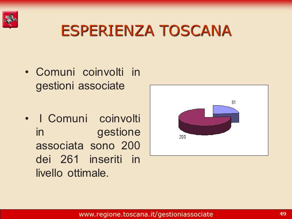 www.regione.toscana.it/gestioniassociate 49 ESPERIENZA TOSCANA Comuni coinvolti in gestioni associate I Comuni coinvolti in gestione associata sono 200 dei 261 inseriti in livello ottimale.