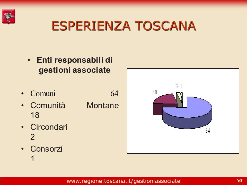 www.regione.toscana.it/gestioniassociate 50 ESPERIENZA TOSCANA Enti responsabili di gestioni associate Comuni 64 Comunità Montane 18 Circondari 2 Consorzi 1