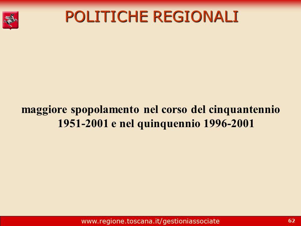 www.regione.toscana.it/gestioniassociate 62 POLITICHE REGIONALI maggiore spopolamento nel corso del cinquantennio 1951-2001 e nel quinquennio 1996-2001