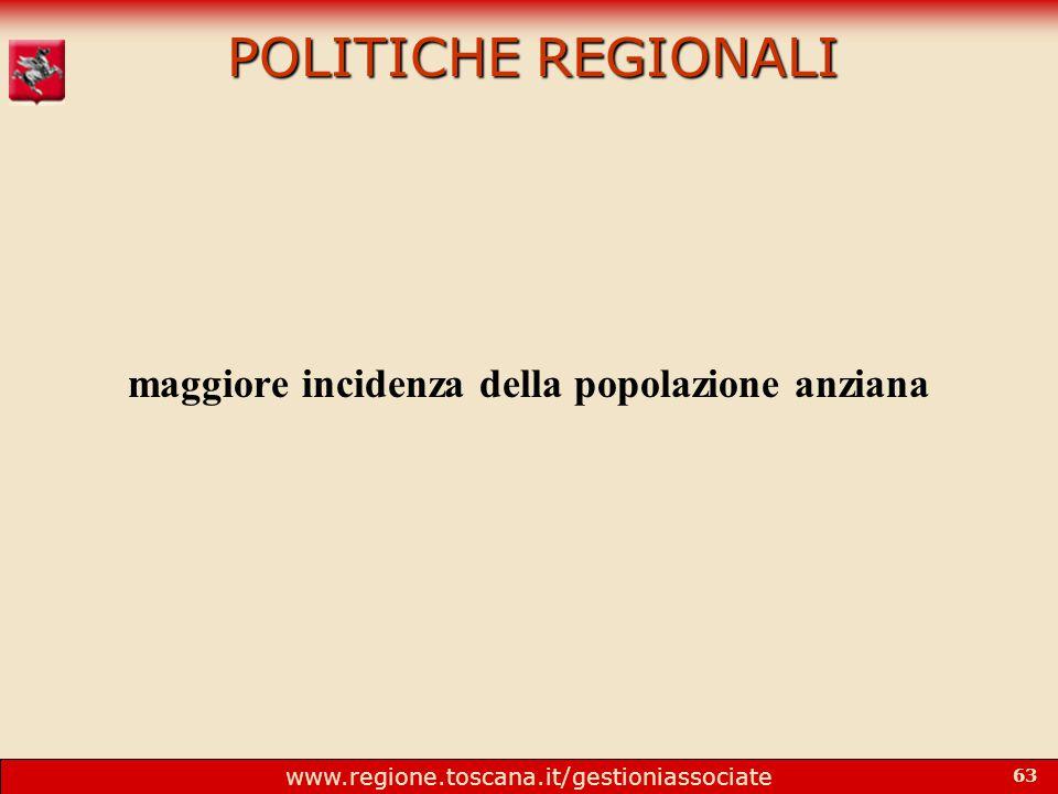 www.regione.toscana.it/gestioniassociate 63 POLITICHE REGIONALI maggiore incidenza della popolazione anziana