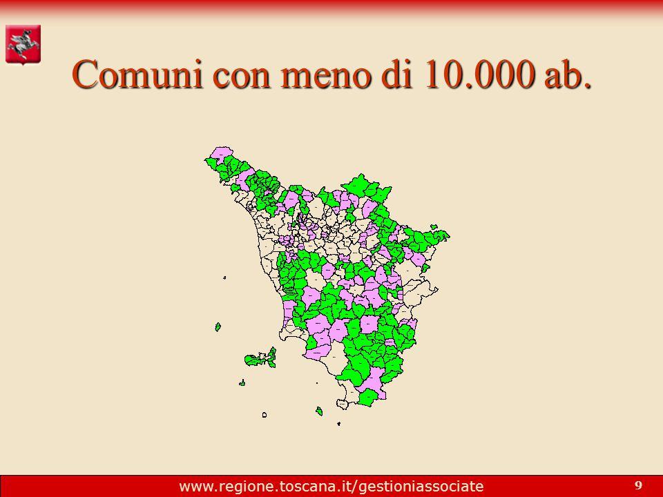 www.regione.toscana.it/gestioniassociate 9 Comuni con meno di 10.000 ab.